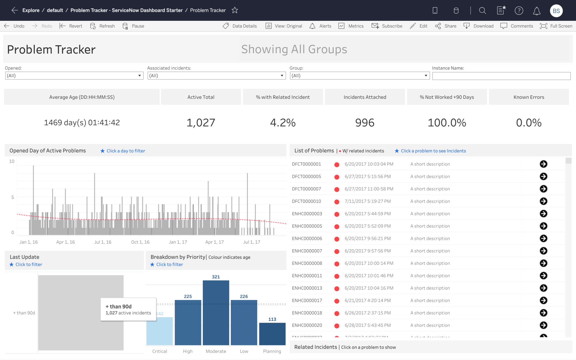 ServiceNow Problem Tracker Dashboard Starter