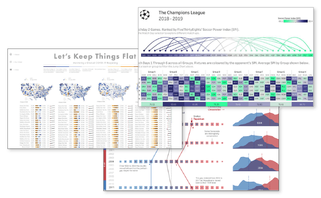 Data visualizations from Tableau Public