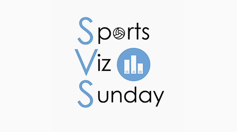 Sports Viz Sunday opens in a new window.
