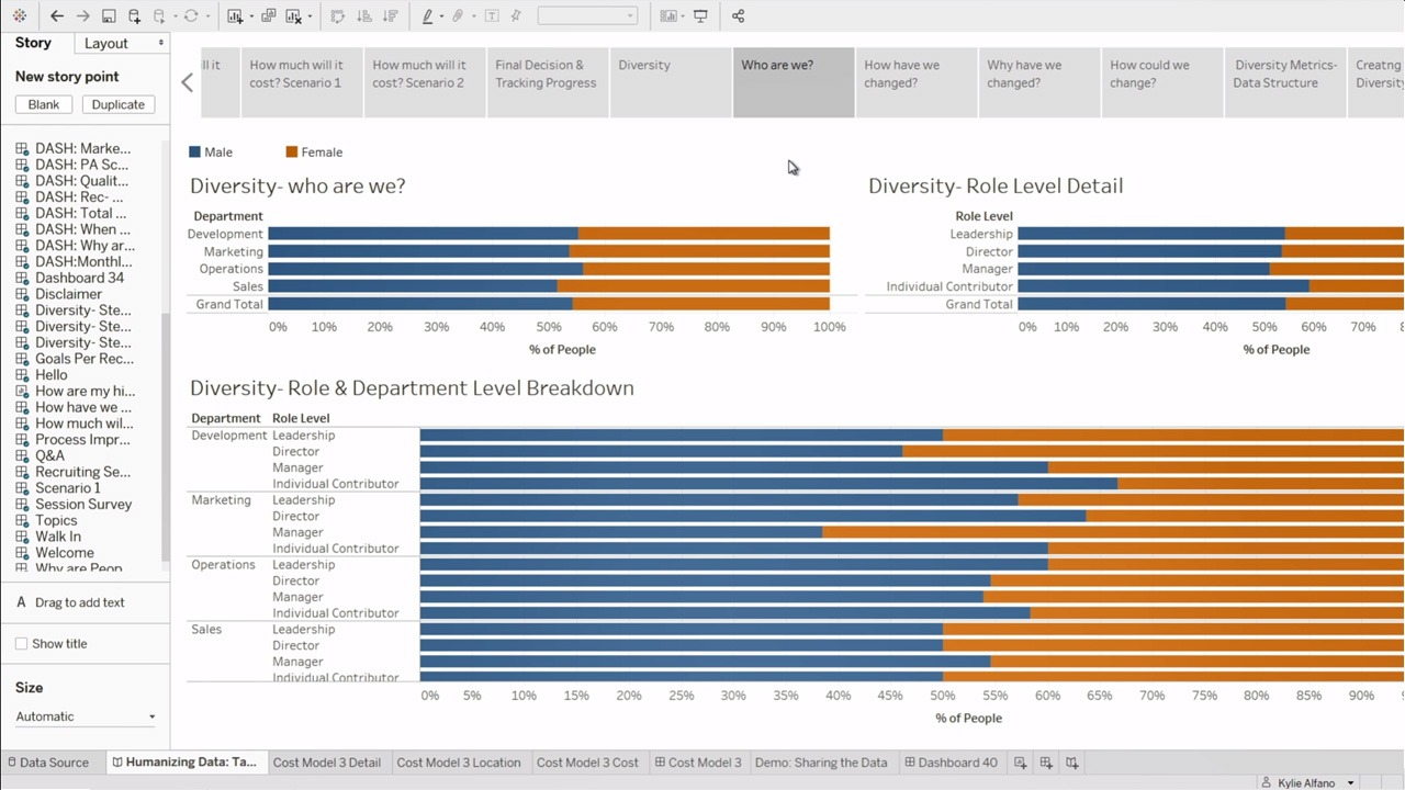 Watch this video to take your HR analytics to the next level