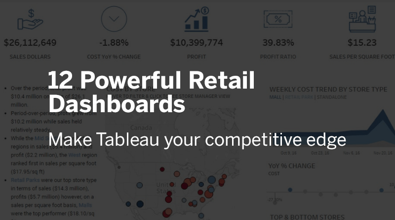 image of <p>12 Powerful Retail Dashboards 2019</p>