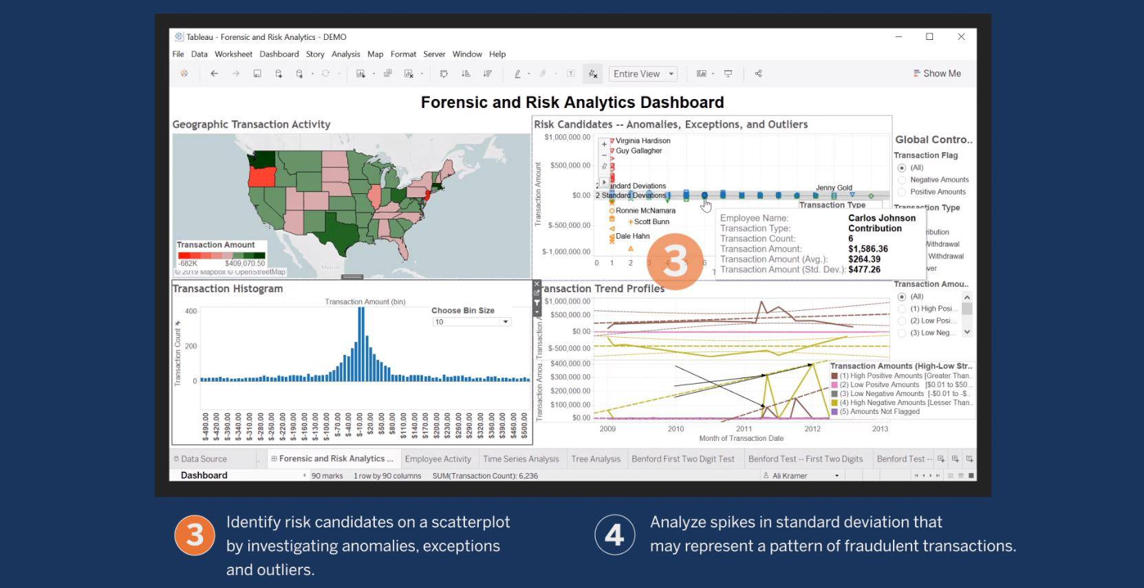 Navegue para Fight Fraud and Abuse with Forensic Analytics