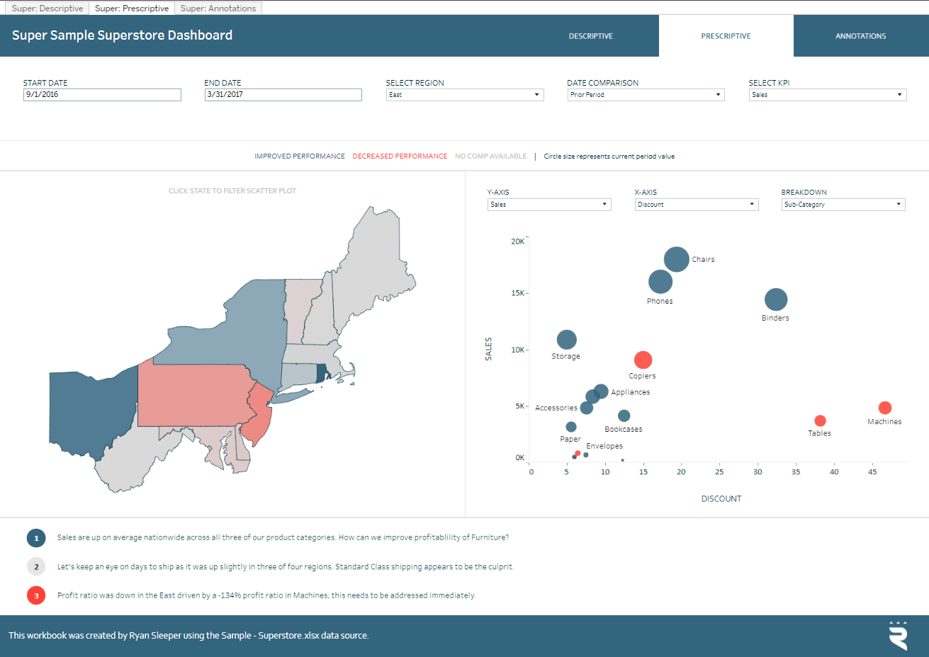See your spreadsheet data in Tableau